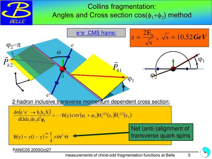 Collins fragmentation: