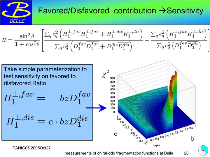 Favored/Disfavored  contribution