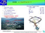kekb l 1 5x10 34 cm 2 s 1