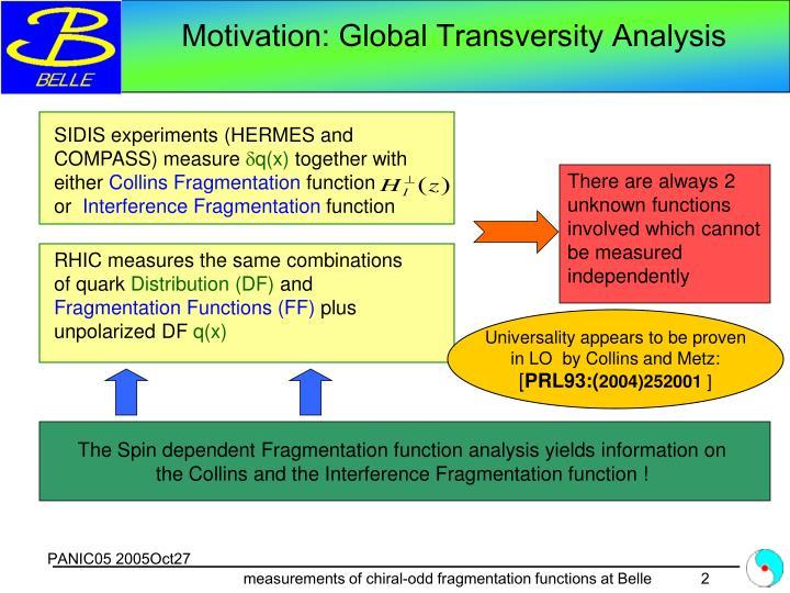 Motivation: Global Transversity Analysis