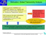 motivation global transversity analysis