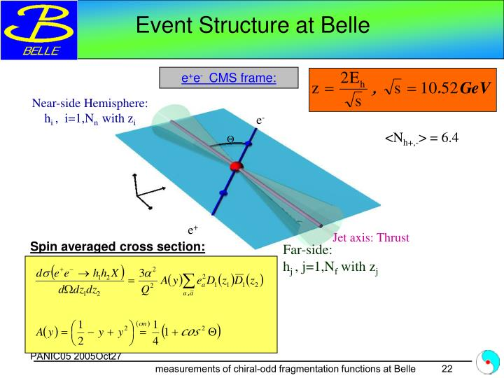 Event Structure at Belle