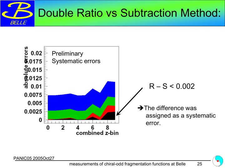 Double Ratio vs Subtraction Method: