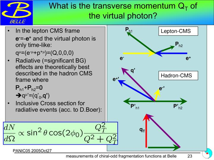 What is the transverse momentum Q