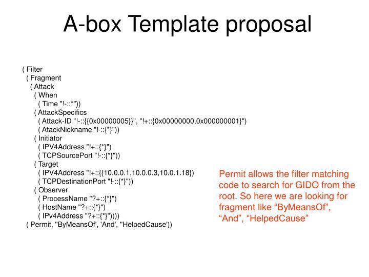 A-box Template proposal