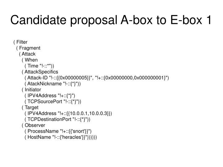 Candidate proposal A-box to E-box 1