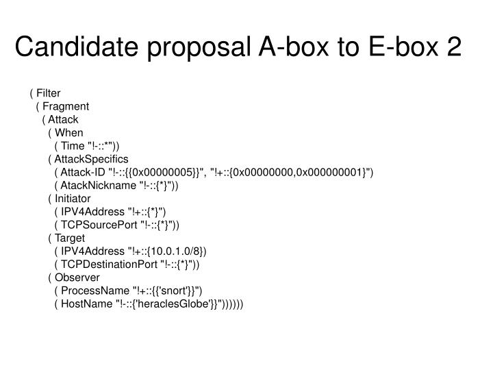 Candidate proposal A-box to E-box 2
