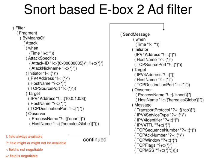 Snort based E-box 2 Ad filter