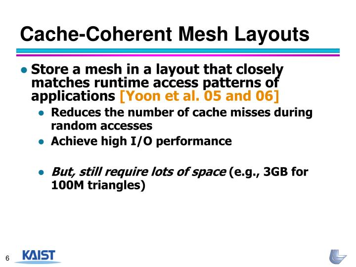 Cache-Coherent Mesh Layouts