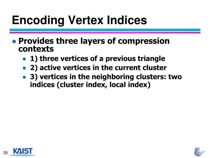 Encoding Vertex Indices