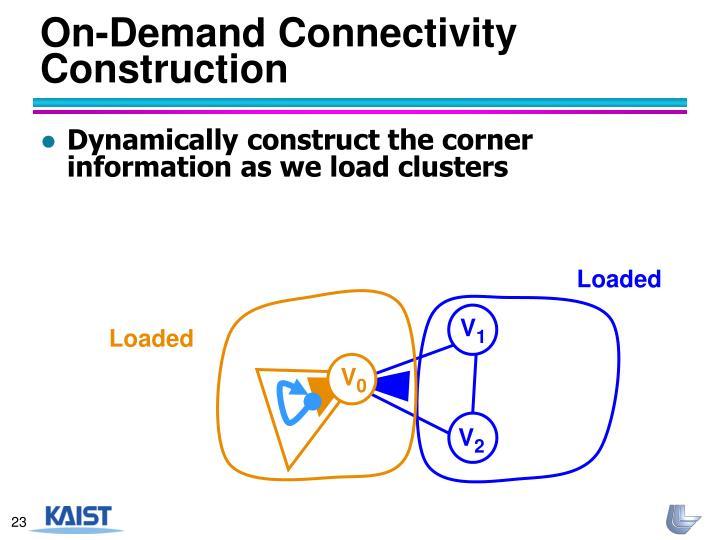 On-Demand Connectivity Construction