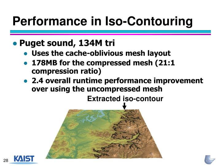 Performance in Iso-Contouring