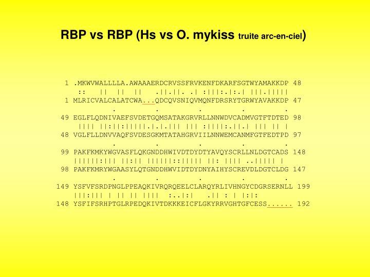 RBP vs RBP (Hs vs O. mykiss