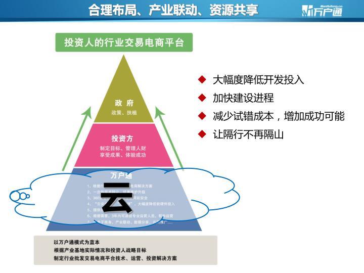 合理布局、产业联动、资源共享