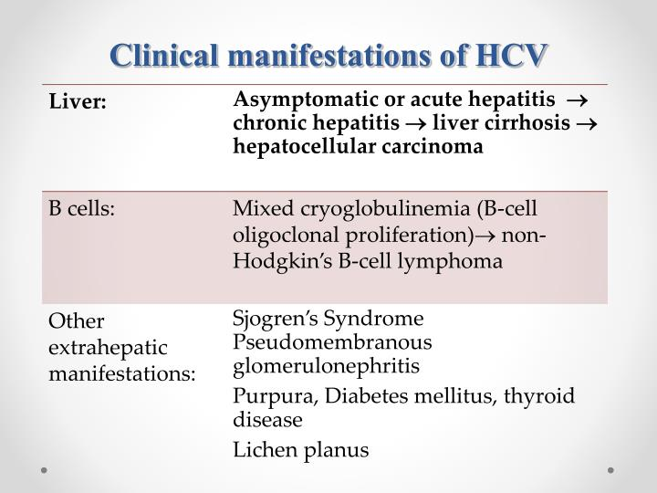Clinical manifestations of HCV