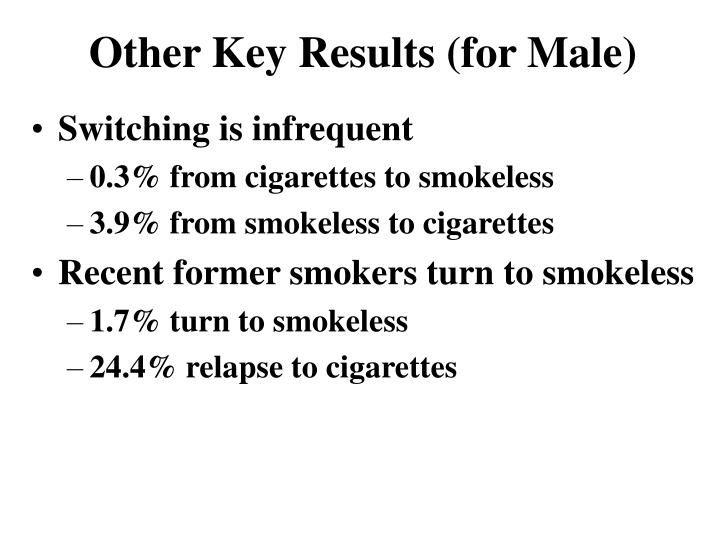 Other Key Results (for Male)