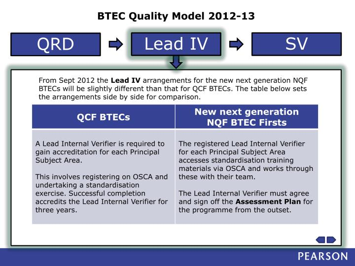BTEC Quality Model