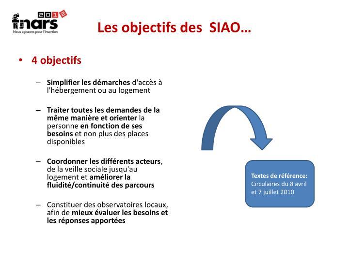 Les objectifs des  SIAO…