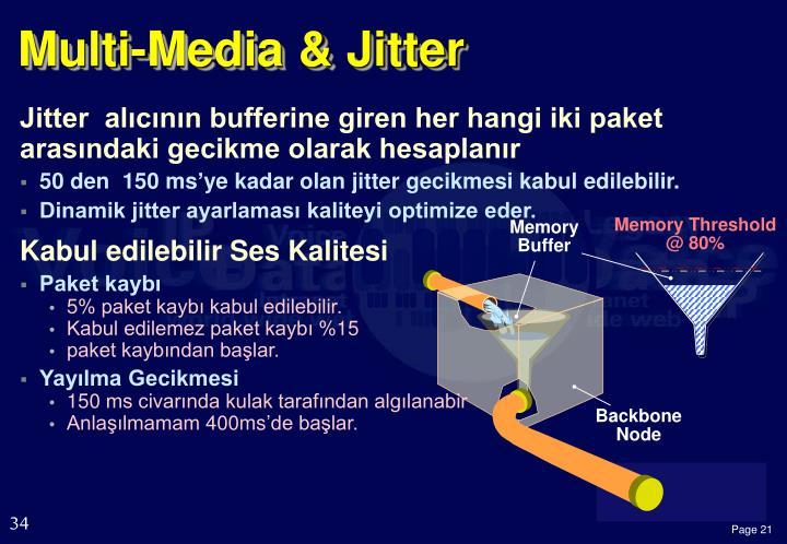 Multi-Media & Jitter