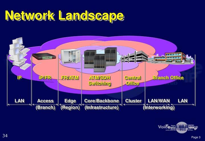 Network Landscape