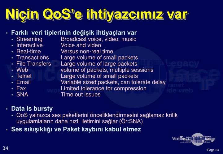 Niçin QoS'e ihtiyazcımız var