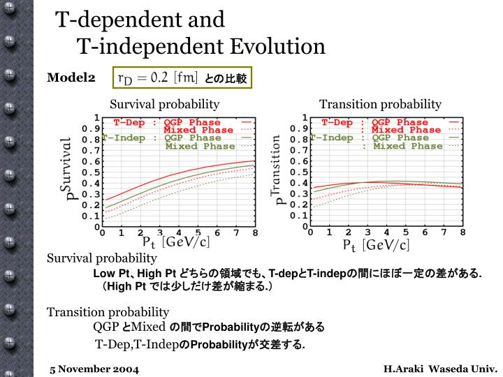 T-dependent and