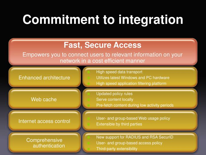 Commitment to integration