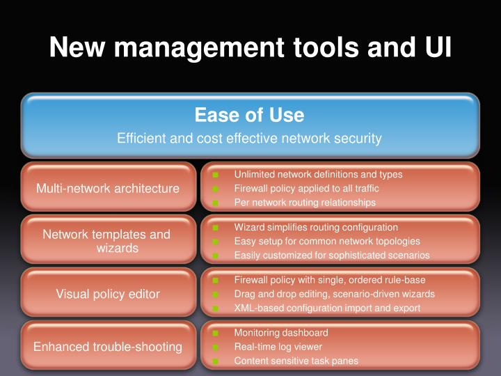 New management tools and UI