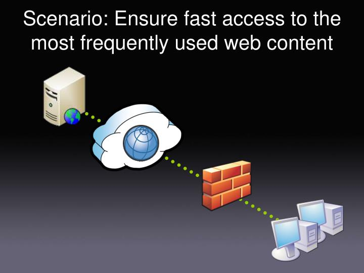 Scenario: Ensure fast access to the most frequently used web content