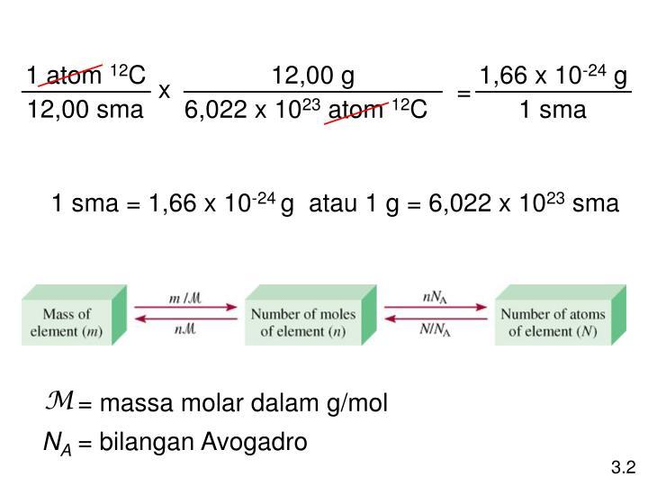 1 atom