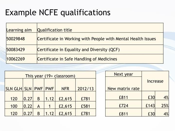 Example NCFE qualifications