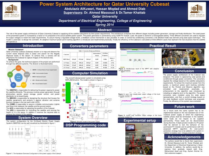 Power System Architecture for Qatar University Cubesat