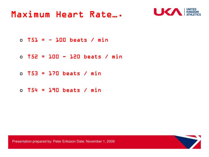 Maximum Heart Rate….