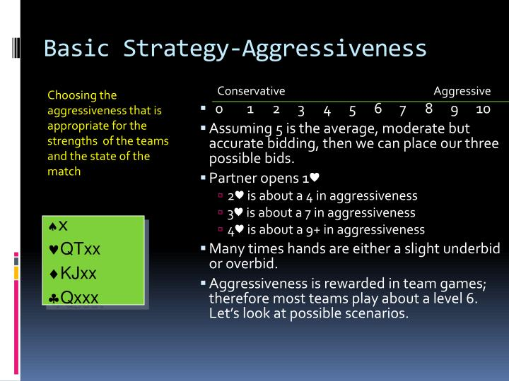 Basic Strategy-Aggressiveness
