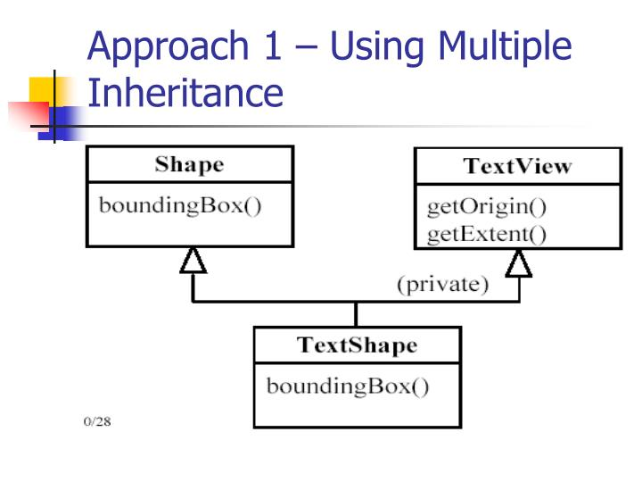 Approach 1 – Using Multiple Inheritance