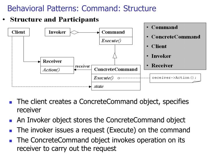 Behavioral Patterns: Command: Structure