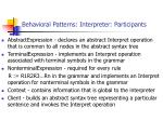 behavioral patterns interpreter participants