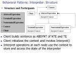behavioral patterns interpreter structure