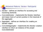 behavioral patterns iterator participants