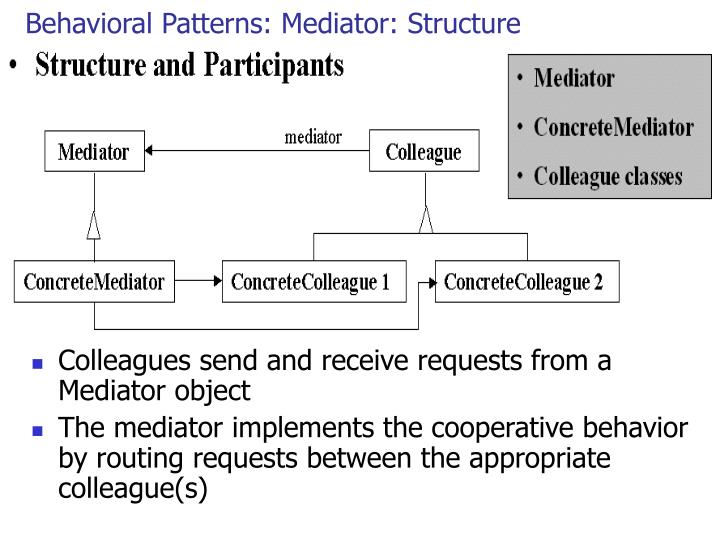 Behavioral Patterns: Mediator: Structure