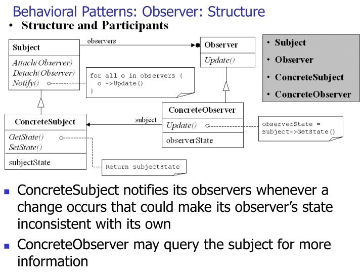 Behavioral Patterns: Observer: Structure