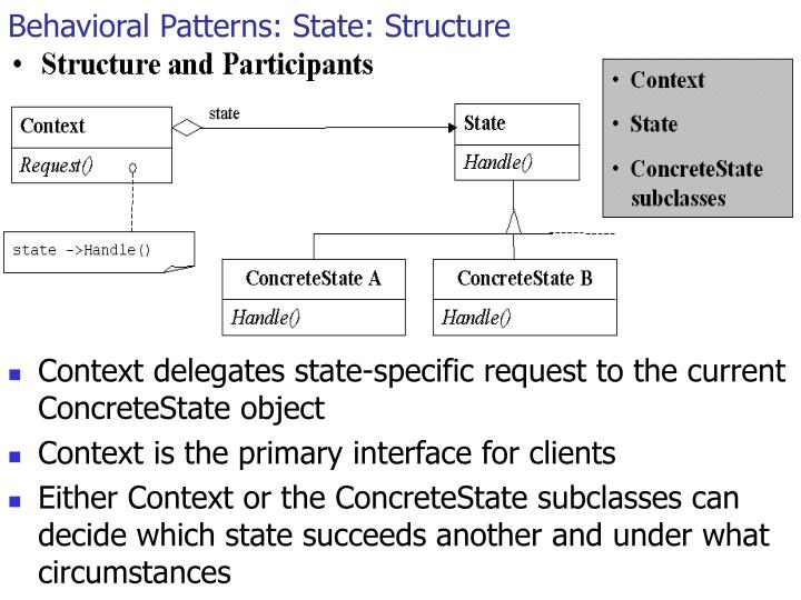 Behavioral Patterns: State: Structure