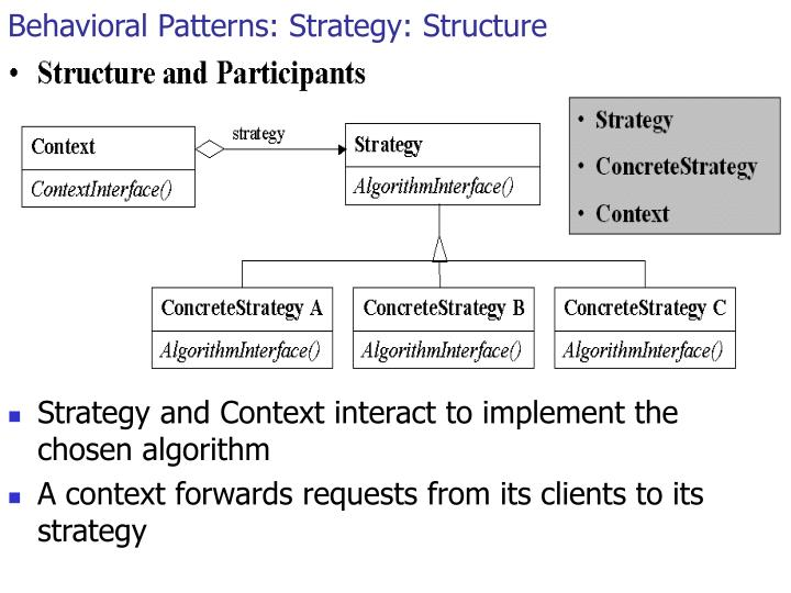 Behavioral Patterns: Strategy: Structure