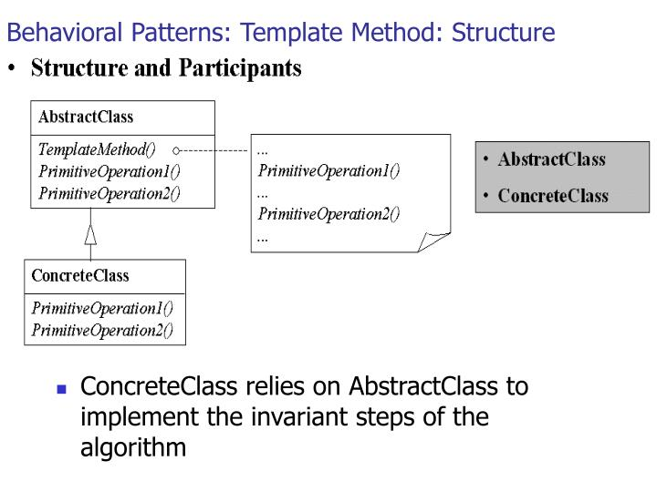 Behavioral Patterns: Template Method: Structure