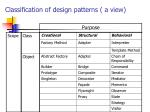 classification of design patterns a view