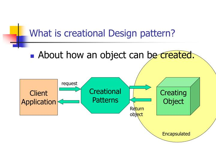 What is creational Design pattern?