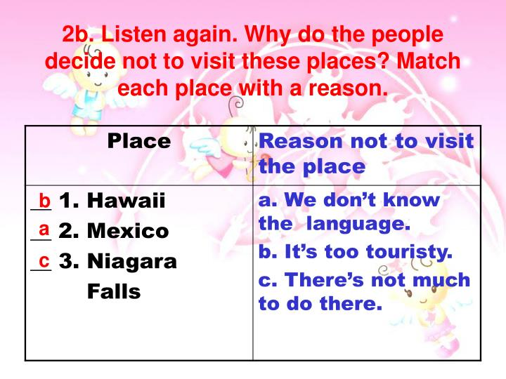 2b. Listen again. Why do the people decide not to visit these places? Match each place with a reason.