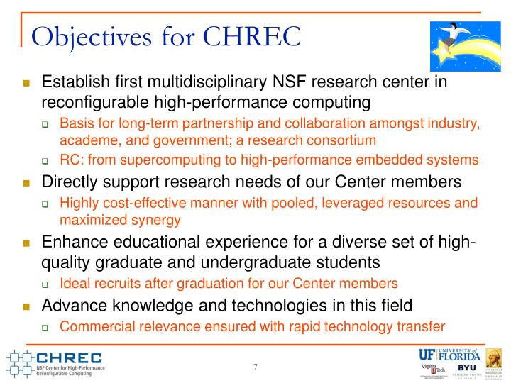 Objectives for CHREC