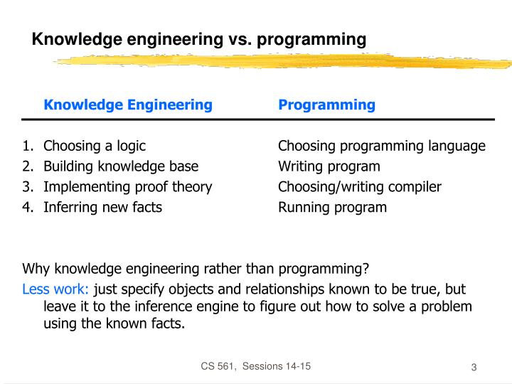Knowledge engineering vs programming