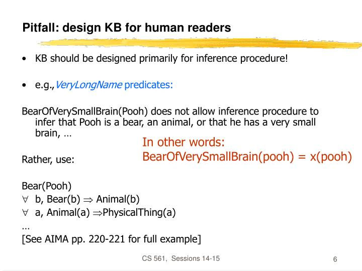 Pitfall: design KB for human readers